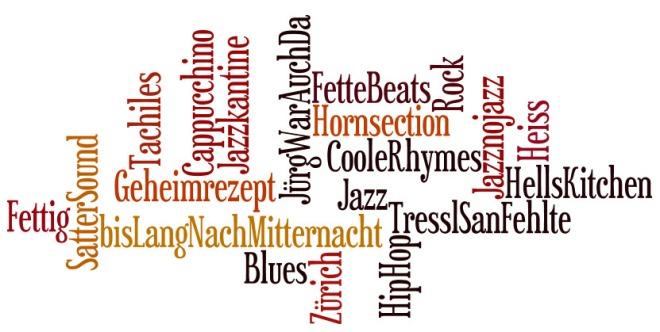 Wordcloud der Begriffe zum Jazzkantine Konzert